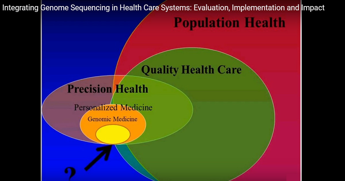 Integrating Genome Sequencing in Health Care Systems: Evaluation, Implementation and Impact