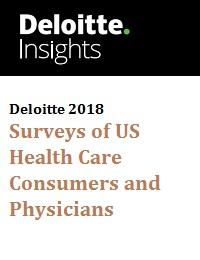 US VIRTUAL HEALTH CARE SURVEY