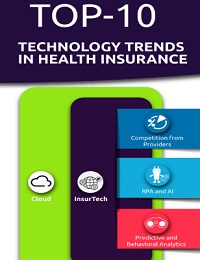 TOP-10 TECHNOLOGY TRENDS IN HEALTH INSURANCE: 2018