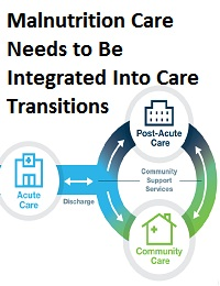 MALNUTRITION CARE NEEDS TO BE INTEGRATED INTO CARE TRANSITIONS