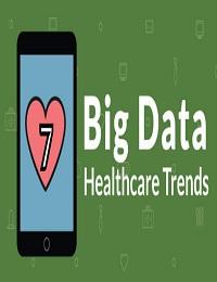 BIG DATA HEALTHCARE TRENDS WILL IMPROVE OUTCOMES