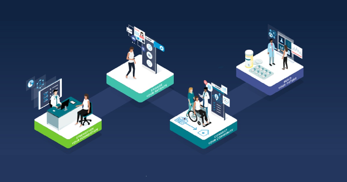 A LOOK INTO THE NEXT DECADE OF HEALTHCARE IT