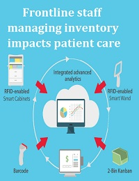 FRONTLINE STAFF MANAGING INVENTORY IMPACTS PATIENT CARE