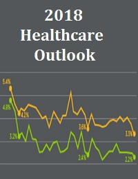2018 HEALTHCARE OUTLOOK