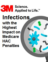 INFECTIONS WITH THE HIGHEST IMPACT ON MEDICARE HAC PENALTIES