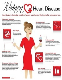 HEALTHCARE INFOGRAPHICS EXAMPLES