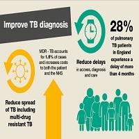 IMPROVE TB DIAGNOSIS