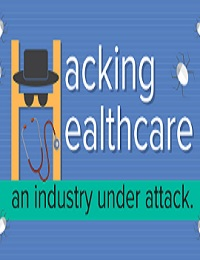 HACKING HEALTHCARE – A SENSITIVE INDUSTRY UNDER ATTACK