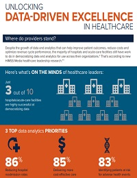 UNLOCKING DATA-DRIVEN EXCELLENCE IN HEALTHCARE