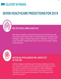 7 HEALTHCARE PREDICTIONS FOR 2019