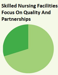 SKILLED NURSING FACILITIES FOCUS ON QUALITY AND PARTNERSHIPS