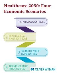HEALTHCARE 2030: FOUR ECONOMIC SCENARIOS