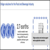 DRÄGER SOLUTIONS FOR THE FOOD AND BEVERAGE INDUSTRY